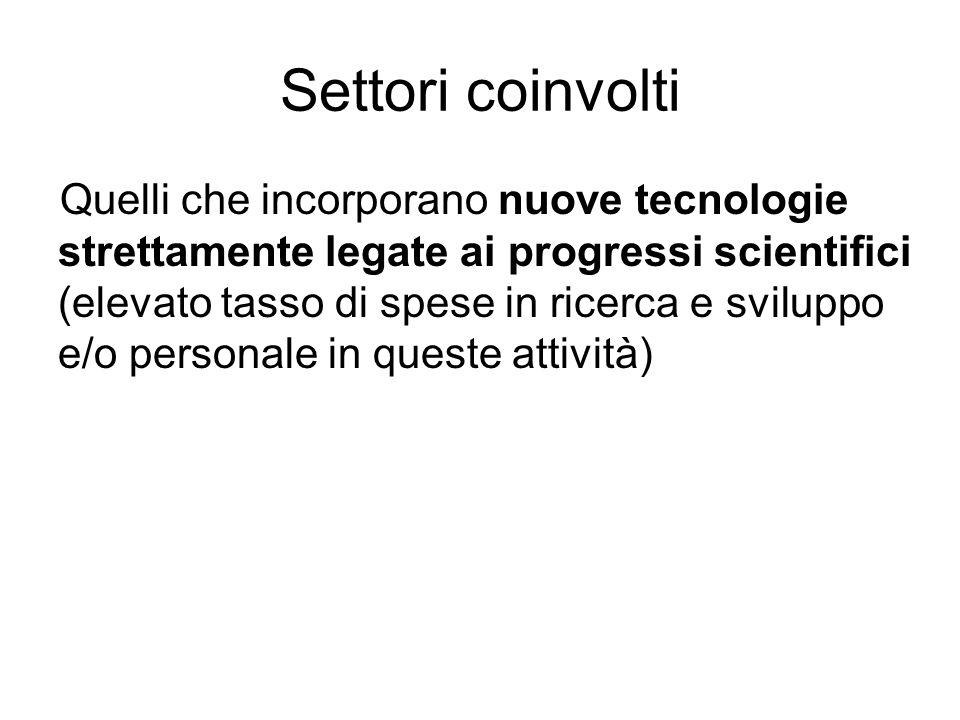 Settori coinvolti Quelli che incorporano nuove tecnologie strettamente legate ai progressi scientifici (elevato tasso di spese in ricerca e sviluppo e/o personale in queste attività)