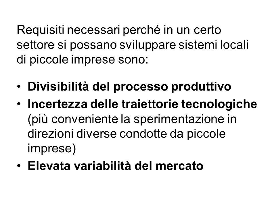 Divisibilità del processo produttivo Incertezza delle traiettorie tecnologiche (più conveniente la sperimentazione in direzioni diverse condotte da piccole imprese) Elevata variabilità del mercato Requisiti necessari perché in un certo settore si possano sviluppare sistemi locali di piccole imprese sono: