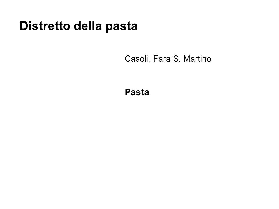 Casoli, Fara S. Martino Distretto della pasta Pasta