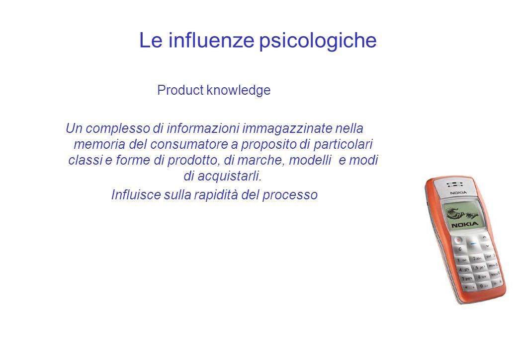 Le influenze psicologiche Product knowledge Un complesso di informazioni immagazzinate nella memoria del consumatore a proposito di particolari classi