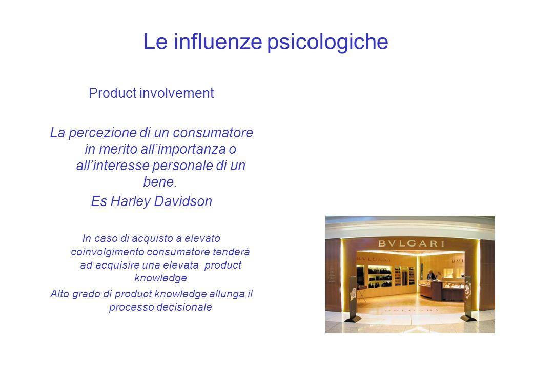 Le influenze psicologiche Product involvement La percezione di un consumatore in merito allimportanza o allinteresse personale di un bene. Es Harley D