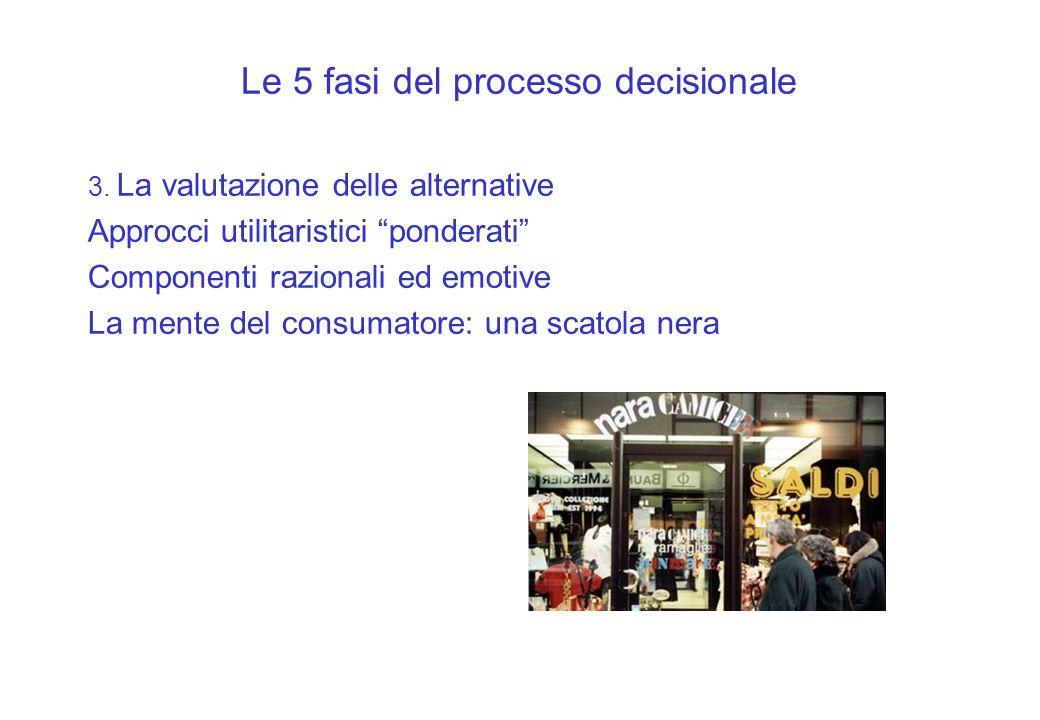 Le 5 fasi del processo decisionale 3. La valutazione delle alternative Approcci utilitaristici ponderati Componenti razionali ed emotive La mente del