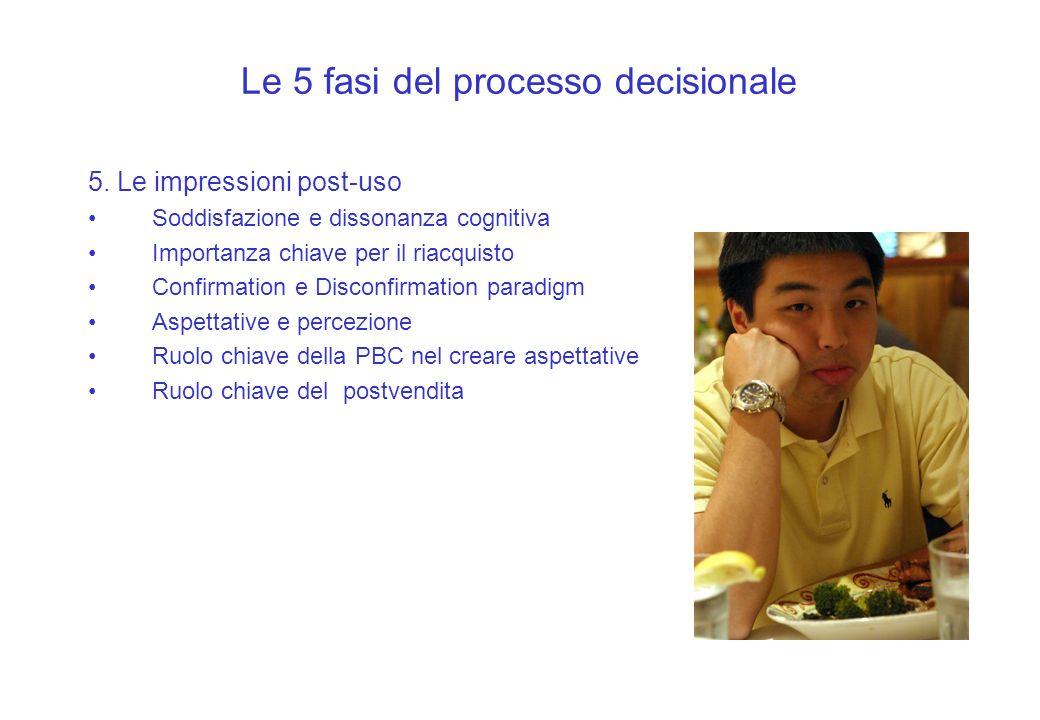 Le 5 fasi del processo decisionale 5. Le impressioni post-uso Soddisfazione e dissonanza cognitiva Importanza chiave per il riacquisto Confirmation e