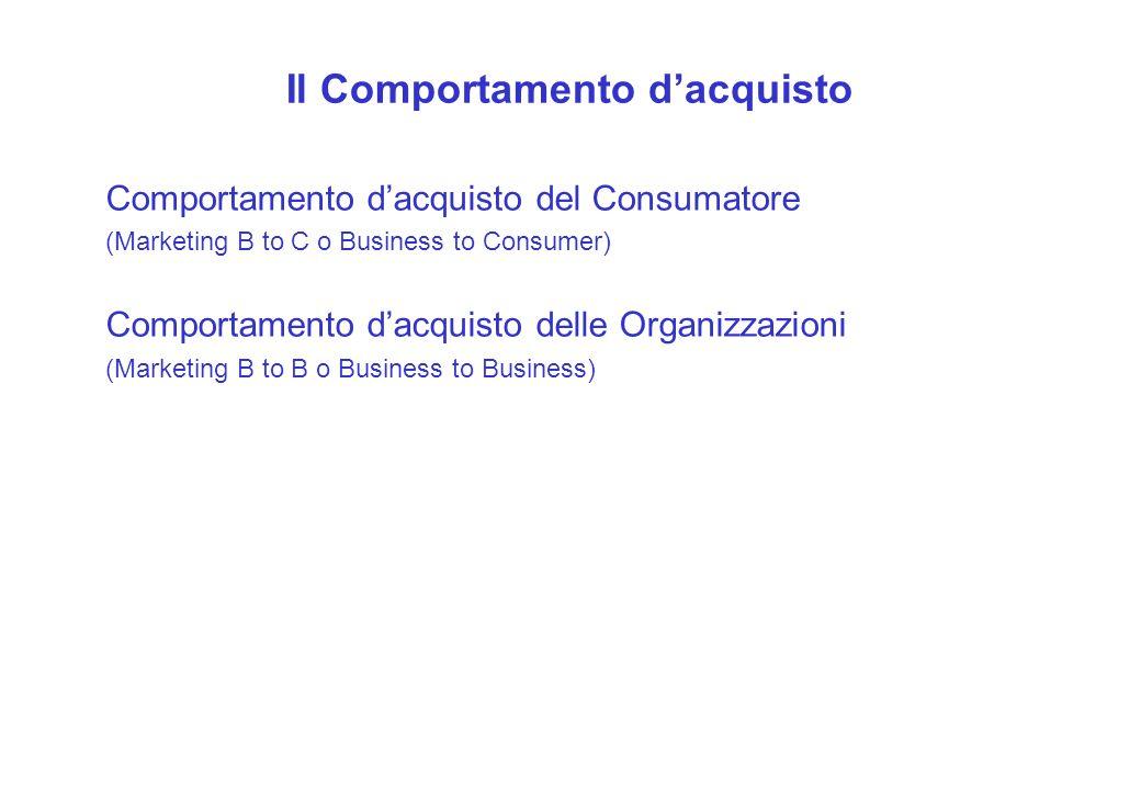 Il Comportamento dacquisto Comportamento dacquisto del Consumatore (Marketing B to C o Business to Consumer) Comportamento dacquisto delle Organizzazi