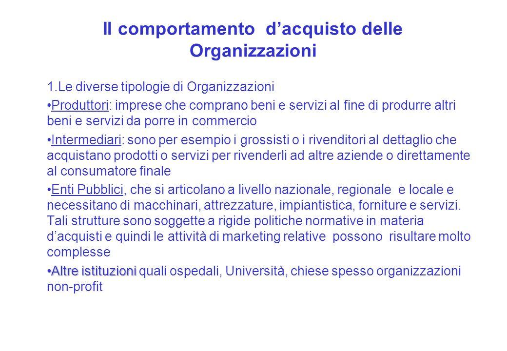 Il comportamento dacquisto delle Organizzazioni 1.Le diverse tipologie di Organizzazioni Produttori: imprese che comprano beni e servizi al fine di pr