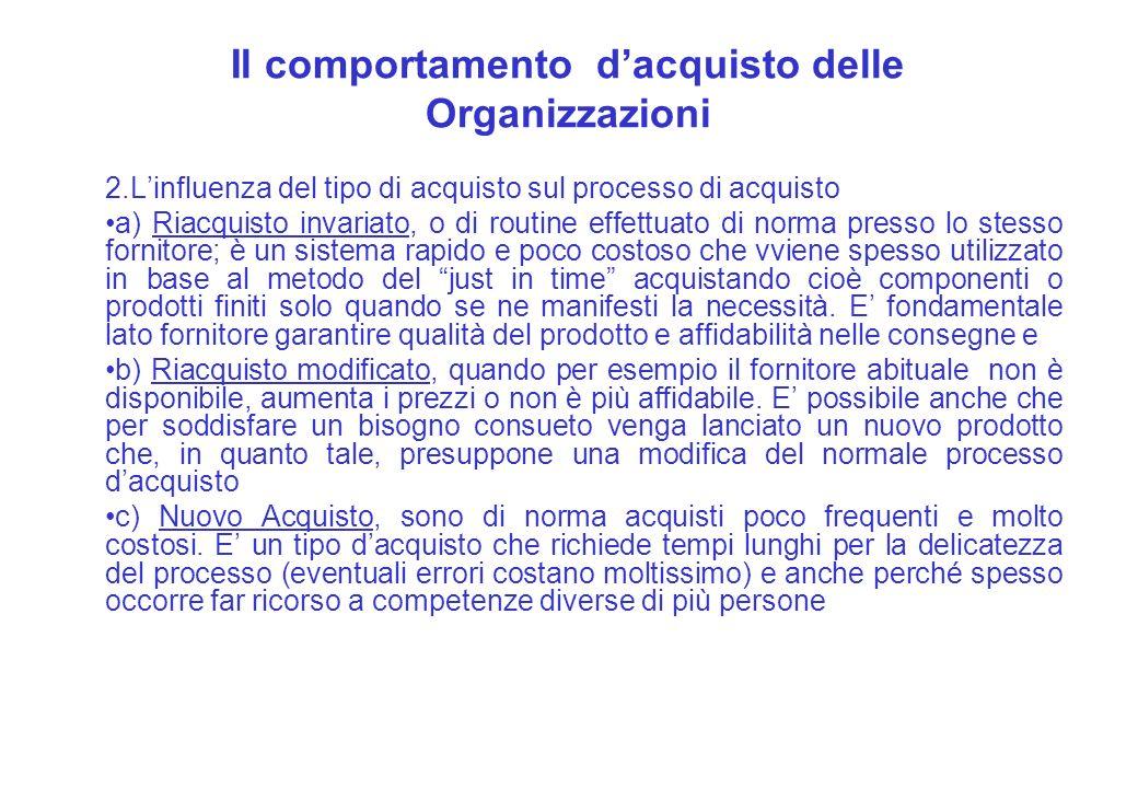 Il comportamento dacquisto delle Organizzazioni 2.Linfluenza del tipo di acquisto sul processo di acquisto a) Riacquisto invariato, o di routine effet