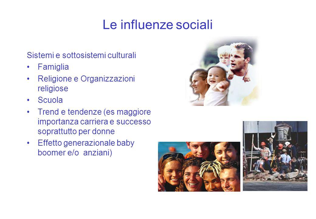 Le influenze sociali Sistemi e sottosistemi culturali Famiglia Religione e Organizzazioni religiose Scuola Trend e tendenze (es maggiore importanza ca