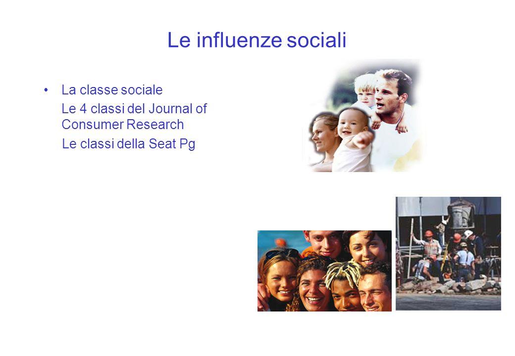 Le influenze sociali La classe sociale Le 4 classi del Journal of Consumer Research Le classi della Seat Pg
