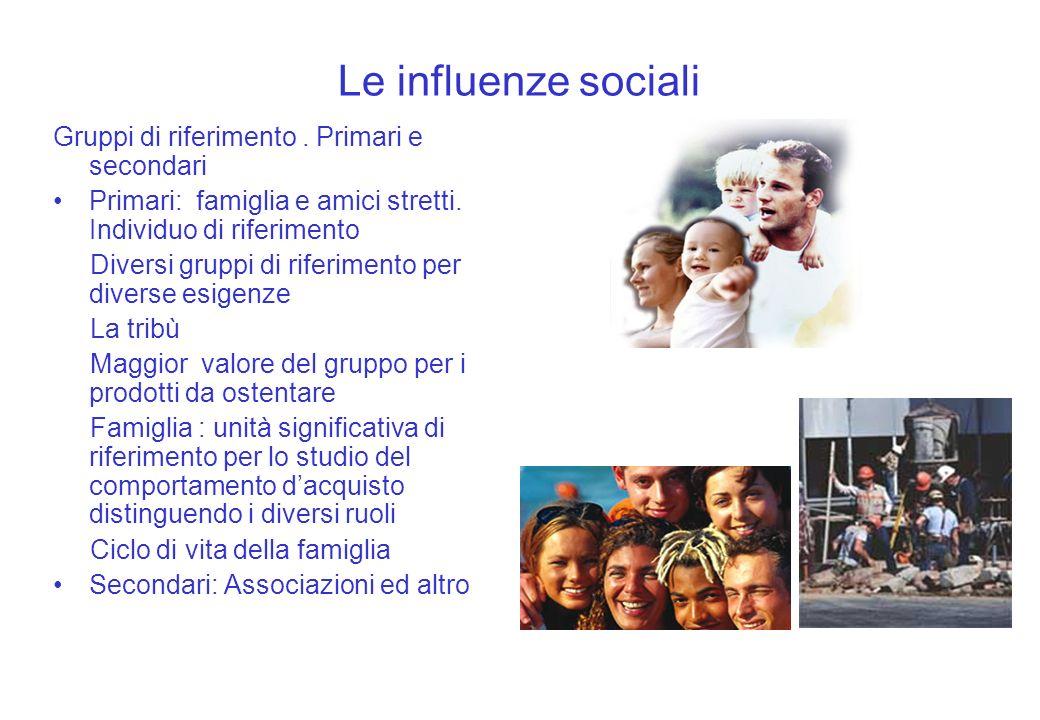 Le influenze sociali Gruppi di riferimento. Primari e secondari Primari: famiglia e amici stretti. Individuo di riferimento Diversi gruppi di riferime