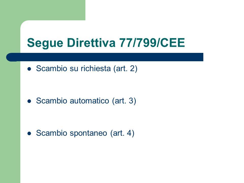 Segue Direttiva 77/799/CEE Scambio su richiesta (art. 2) Scambio automatico (art. 3) Scambio spontaneo (art. 4)