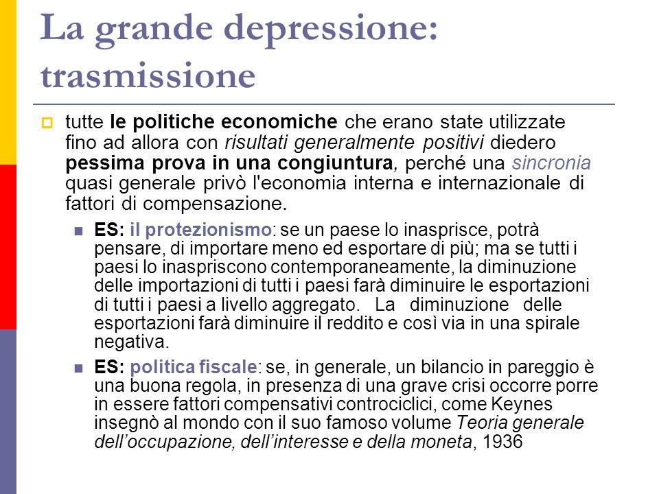 La grande depressione: trasmissione tutte le politiche economiche che erano state utilizzate fino ad allora con risultati generalmente positivi dieder