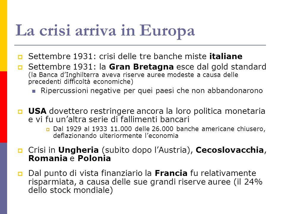 La crisi arriva in Europa Settembre 1931: crisi delle tre banche miste italiane Settembre 1931: la Gran Bretagna esce dal gold standard (la Banca dIng