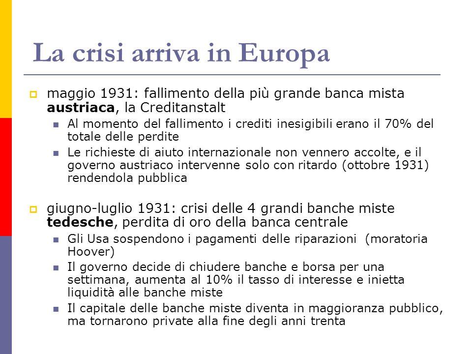La crisi arriva in Europa maggio 1931: fallimento della più grande banca mista austriaca, la Creditanstalt Al momento del fallimento i crediti inesigi