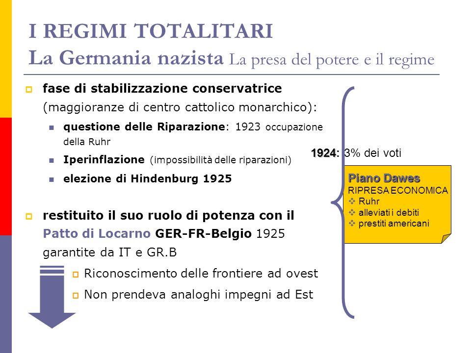 I REGIMI TOTALITARI La Germania nazista La presa del potere e il regime fase di stabilizzazione conservatrice (maggioranze di centro cattolico monarch