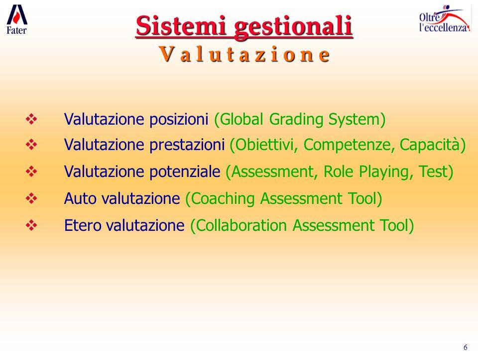 6 Sistemi gestionali V a l u t a z i o n e Valutazione posizioni (Global Grading System) Valutazione prestazioni (Obiettivi, Competenze, Capacità) Val