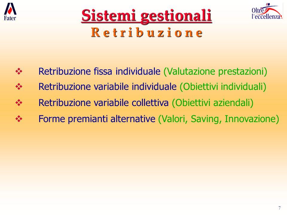 7 Sistemi gestionali R e t r i b u z i o n e Retribuzione fissa individuale (Valutazione prestazioni) Retribuzione variabile individuale (Obiettivi in