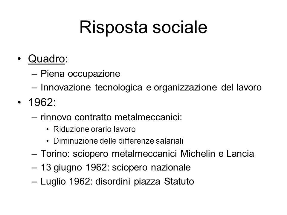 Risposta sociale Quadro: –Piena occupazione –Innovazione tecnologica e organizzazione del lavoro 1962: –rinnovo contratto metalmeccanici: Riduzione or