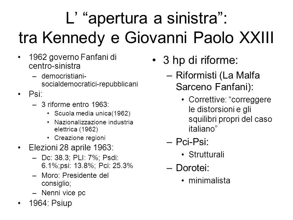 L apertura a sinistra: tra Kennedy e Giovanni Paolo XXIII 1962 governo Fanfani di centro-sinistra –democristiani- socialdemocratici-repubblicani Psi: