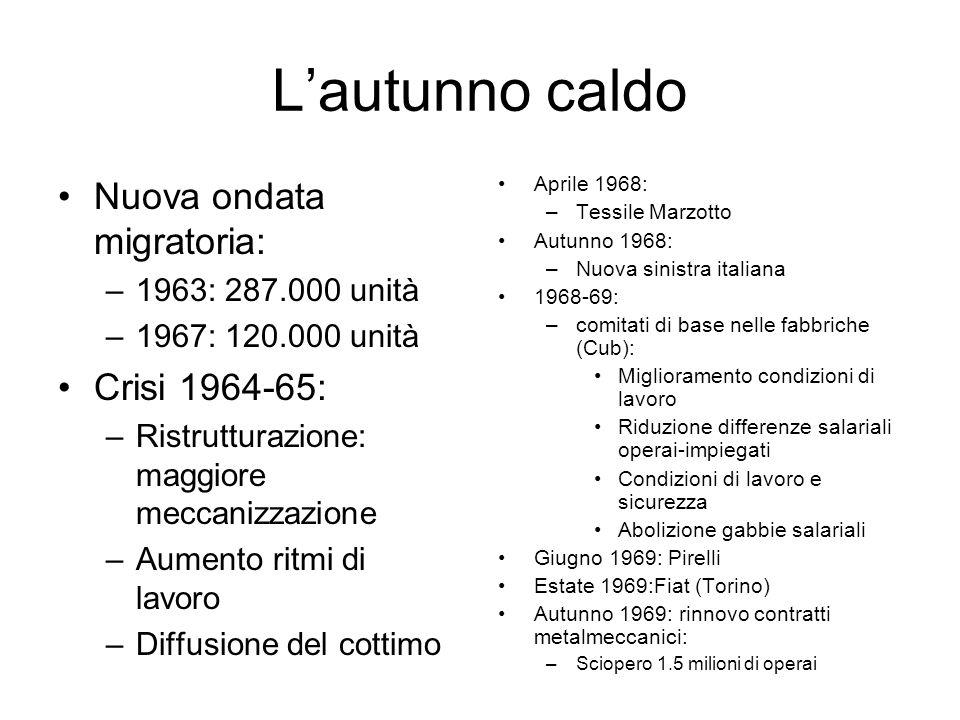 Lautunno caldo Nuova ondata migratoria: –1963: 287.000 unità –1967: 120.000 unità Crisi 1964-65: –Ristrutturazione: maggiore meccanizzazione –Aumento
