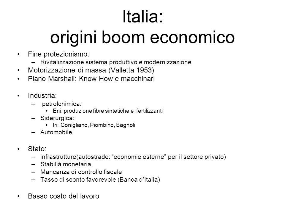 Italia: origini boom economico Fine protezionismo: –Rivitalizzazione sistema produttivo e modernizzazione Motorizzazione di massa (Valletta 1953) Pian