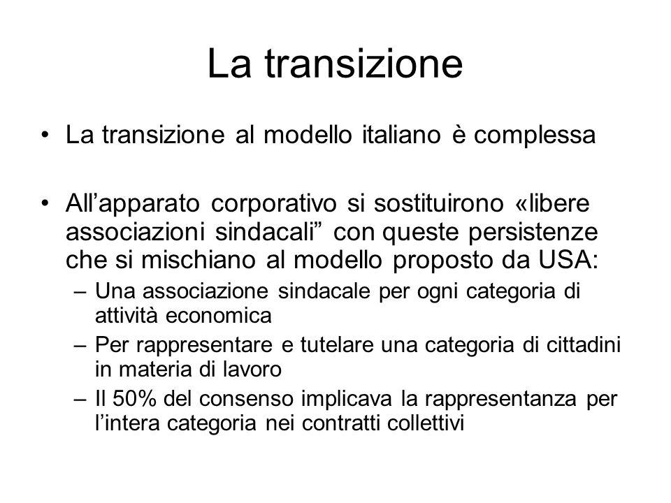 La transizione La transizione al modello italiano è complessa Allapparato corporativo si sostituirono «libere associazioni sindacali con queste persis