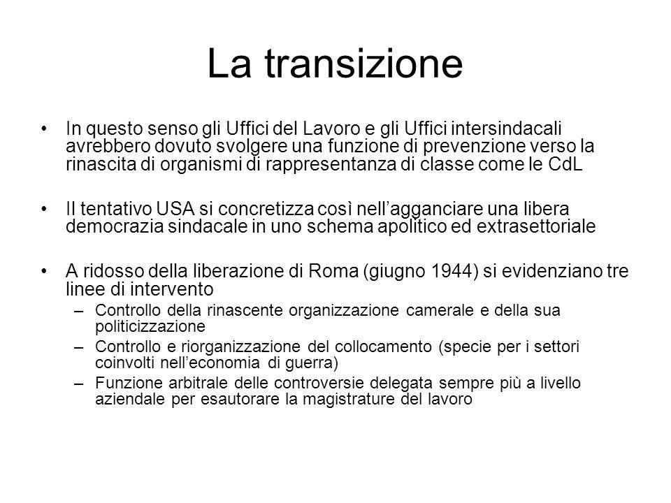 La transizione In questo senso gli Uffici del Lavoro e gli Uffici intersindacali avrebbero dovuto svolgere una funzione di prevenzione verso la rinasc