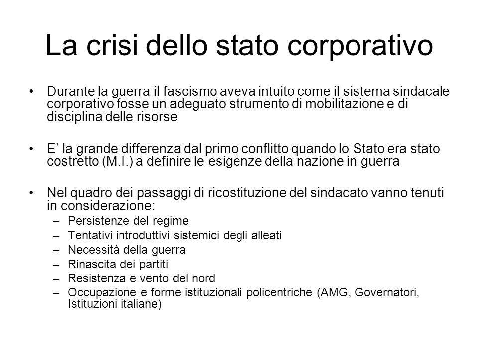 La crisi dello stato corporativo Durante la guerra il fascismo aveva intuito come il sistema sindacale corporativo fosse un adeguato strumento di mobi