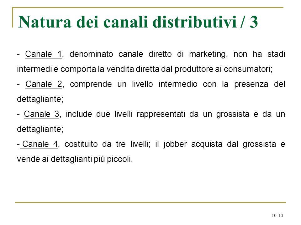 10-10 Natura dei canali distributivi / 3 - Canale 1, denominato canale diretto di marketing, non ha stadi intermedi e comporta la vendita diretta dal