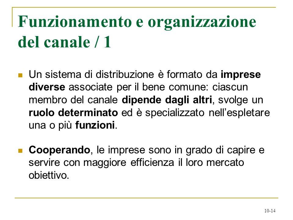 10-14 Funzionamento e organizzazione del canale / 1 Un sistema di distribuzione è formato da imprese diverse associate per il bene comune: ciascun mem