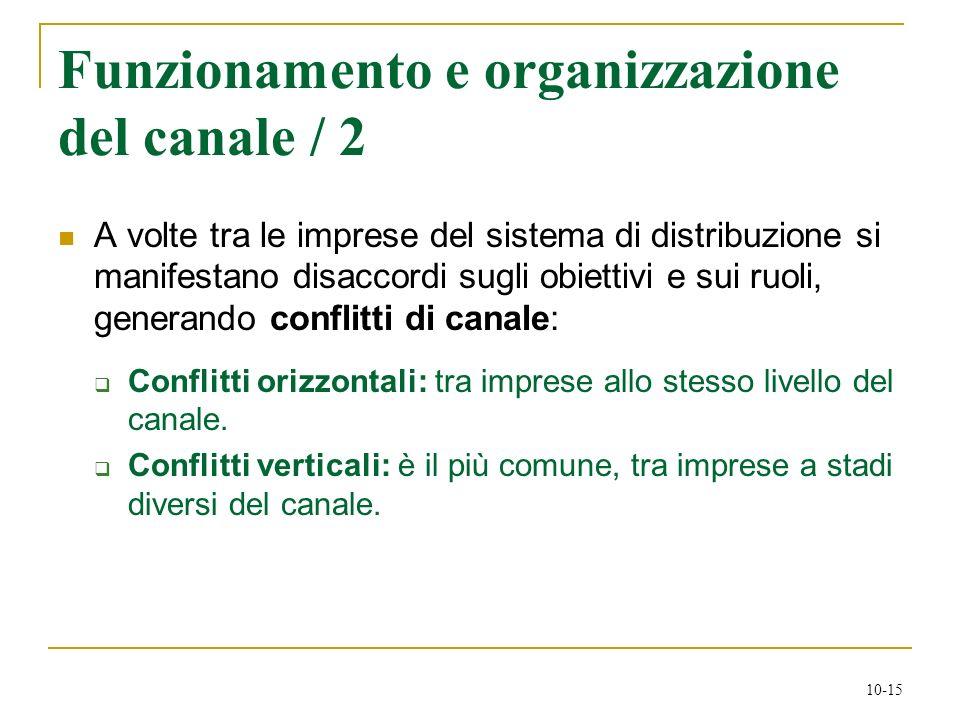 10-15 Funzionamento e organizzazione del canale / 2 A volte tra le imprese del sistema di distribuzione si manifestano disaccordi sugli obiettivi e su
