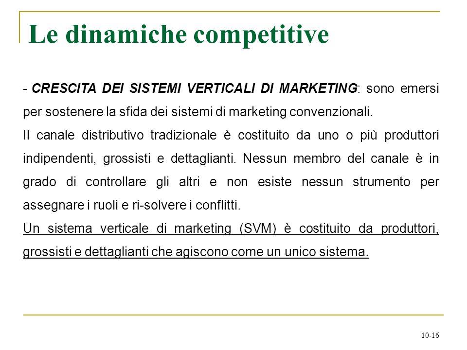 10-16 Le dinamiche competitive - CRESCITA DEI SISTEMI VERTICALI DI MARKETING: sono emersi per sostenere la sfida dei sistemi di marketing convenzional