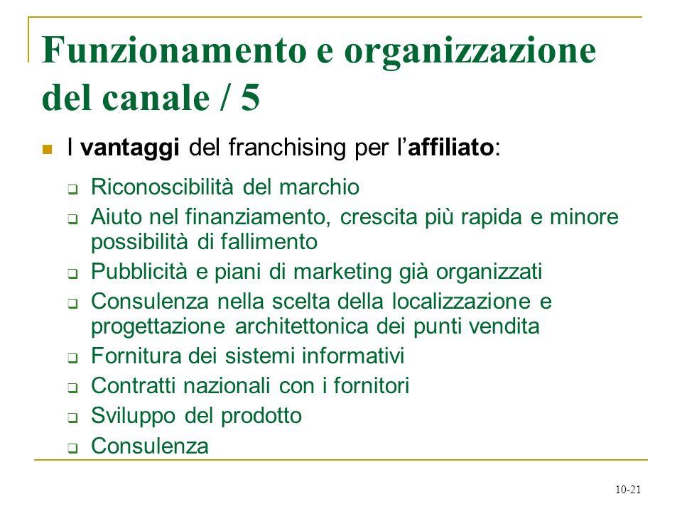 10-21 Funzionamento e organizzazione del canale / 5 I vantaggi del franchising per laffiliato: Riconoscibilità del marchio Aiuto nel finanziamento, cr