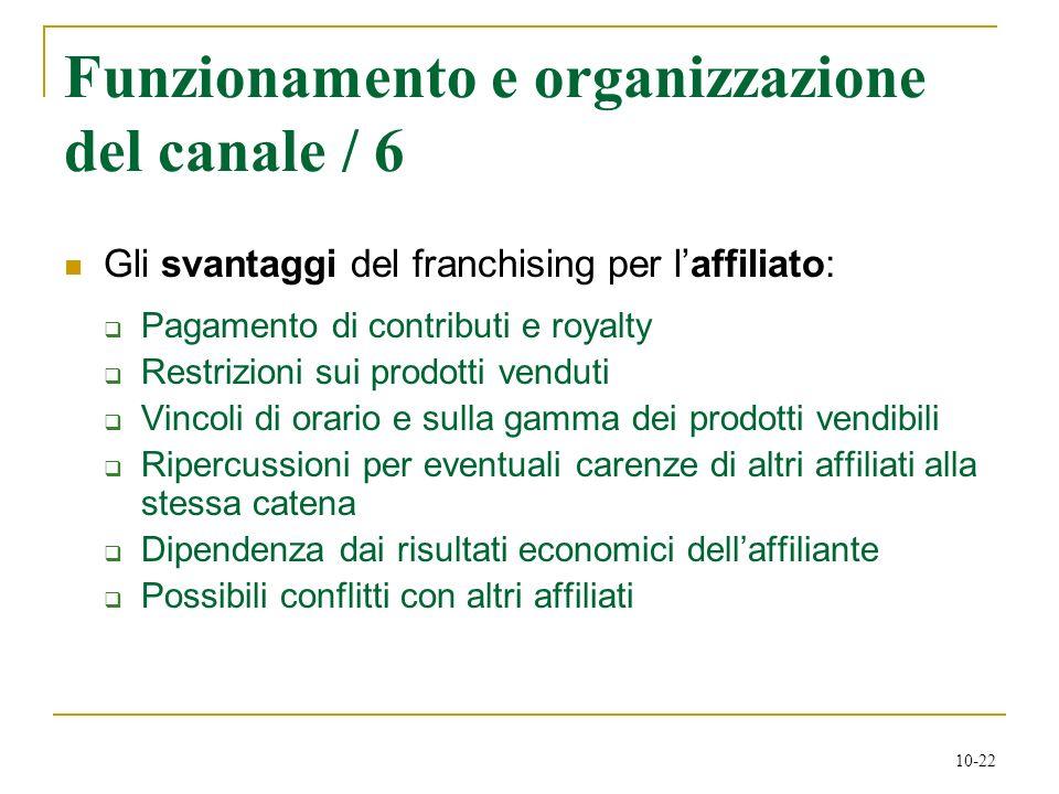 10-22 Funzionamento e organizzazione del canale / 6 Gli svantaggi del franchising per laffiliato: Pagamento di contributi e royalty Restrizioni sui pr