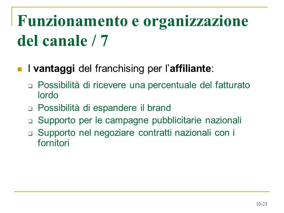 10-23 Funzionamento e organizzazione del canale / 7 I vantaggi del franchising per laffiliante: Possibilità di ricevere una percentuale del fatturato