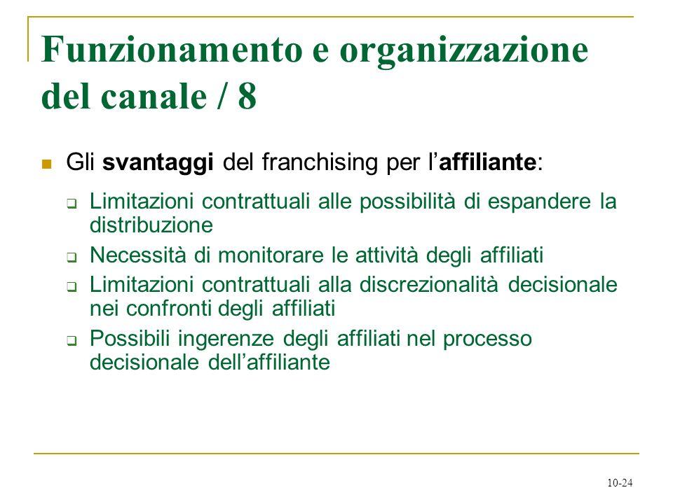 10-24 Funzionamento e organizzazione del canale / 8 Gli svantaggi del franchising per laffiliante: Limitazioni contrattuali alle possibilità di espand