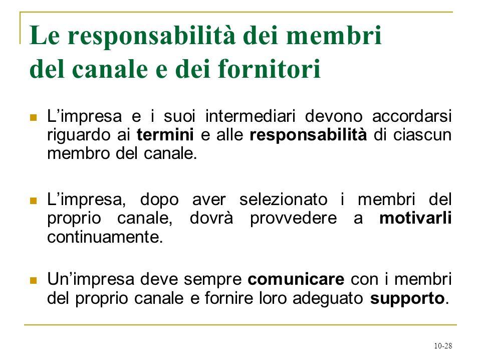 10-28 Le responsabilità dei membri del canale e dei fornitori Limpresa e i suoi intermediari devono accordarsi riguardo ai termini e alle responsabili