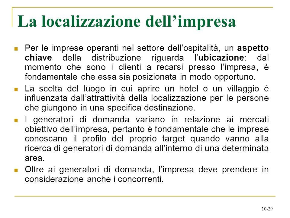 10-29 La localizzazione dellimpresa Per le imprese operanti nel settore dellospitalità, un aspetto chiave della distribuzione riguarda lubicazione: da