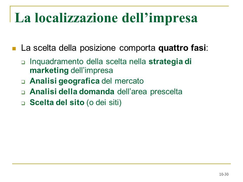 10-30 La localizzazione dellimpresa La scelta della posizione comporta quattro fasi: Inquadramento della scelta nella strategia di marketing dellimpre