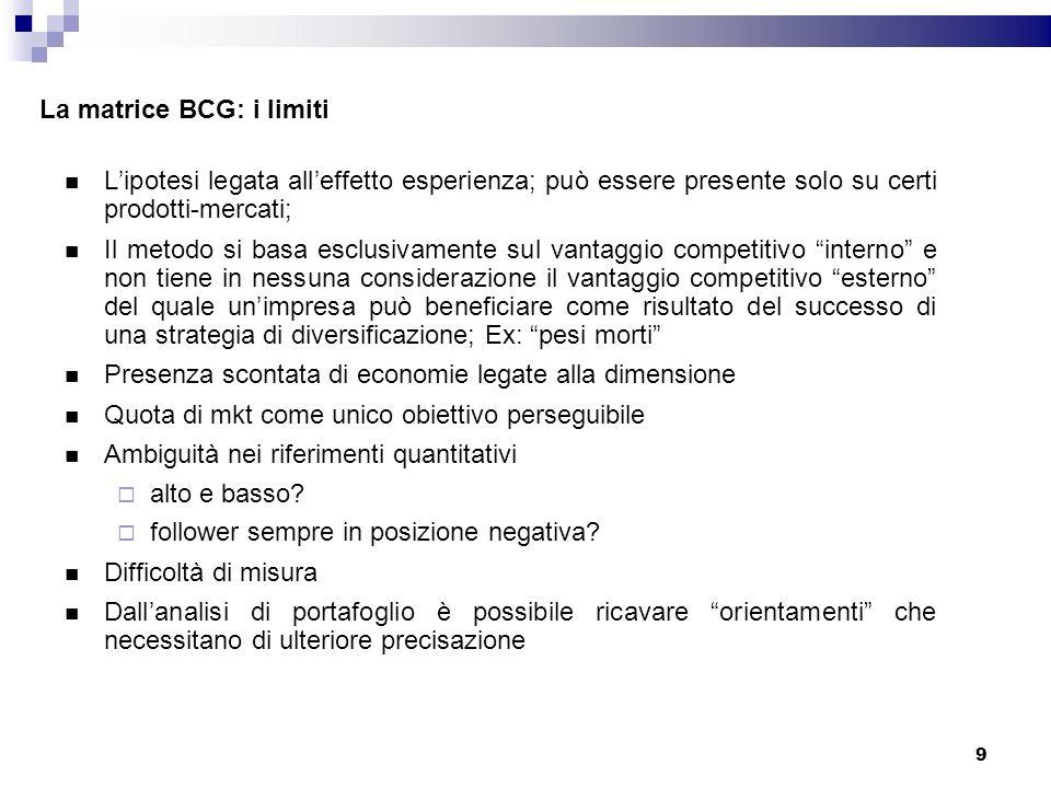 La matrice BCG: i limiti Lipotesi legata alleffetto esperienza; può essere presente solo su certi prodotti-mercati; Il metodo si basa esclusivamente s