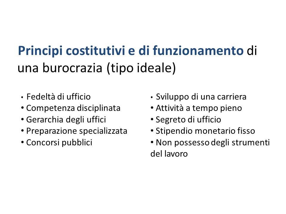 Elemento informale comunicazione Elemento formale decisione di cooperare per raggiungere uno scopo comune Organizzarsi = formare un sistema cooperativo