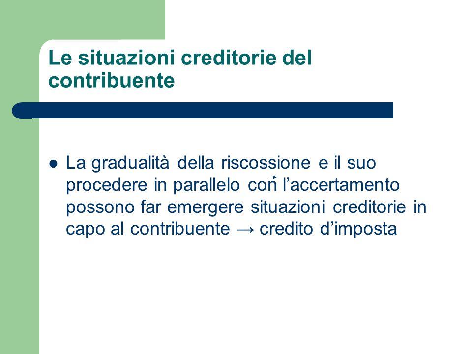 Procedure di rimborso Inapplicabilità dellart.2033 c.c.