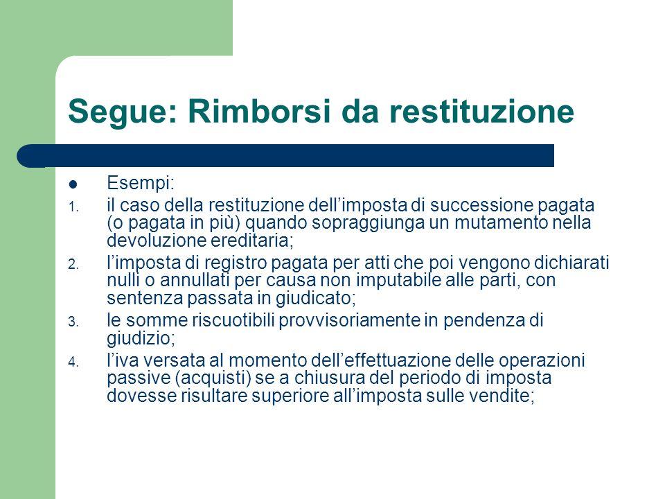 Segue Rimborsi da restituzione Regole procedurali variabili da caso a caso; Può essere necessaria la presentazione di una previa istanza; Previa impugnazione atti impositivi;
