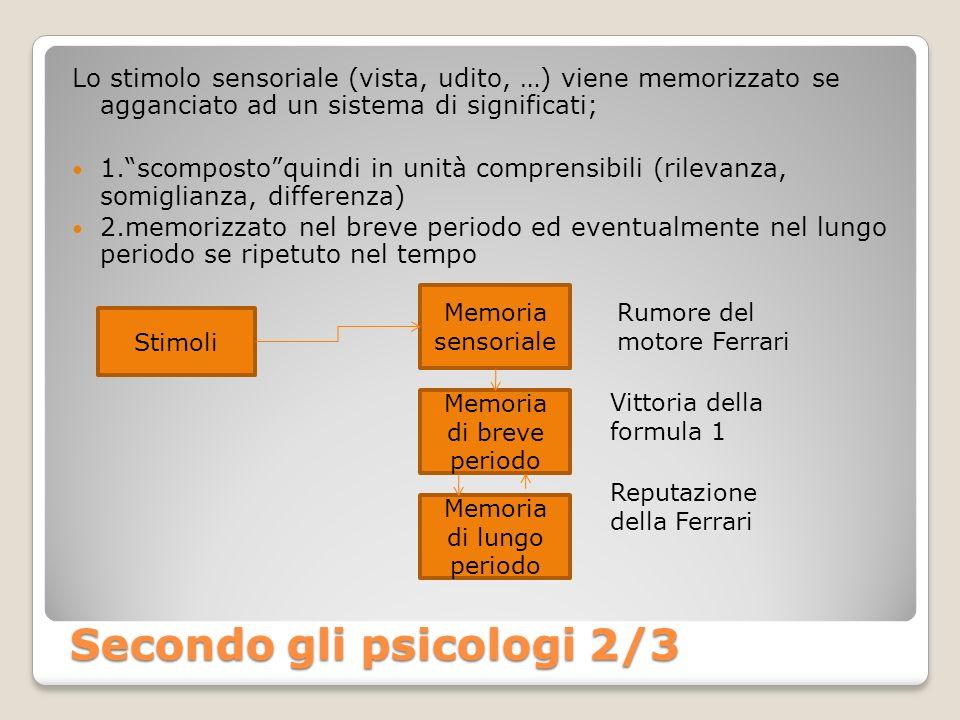 Lo stimolo sensoriale (vista, udito, …) viene memorizzato se agganciato ad un sistema di significati; 1.scompostoquindi in unità comprensibili (rileva
