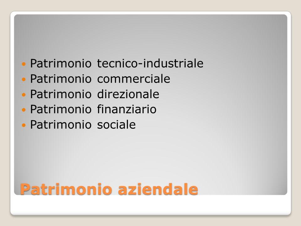 Patrimonio aziendale Patrimonio tecnico-industriale Patrimonio commerciale Patrimonio direzionale Patrimonio finanziario Patrimonio sociale