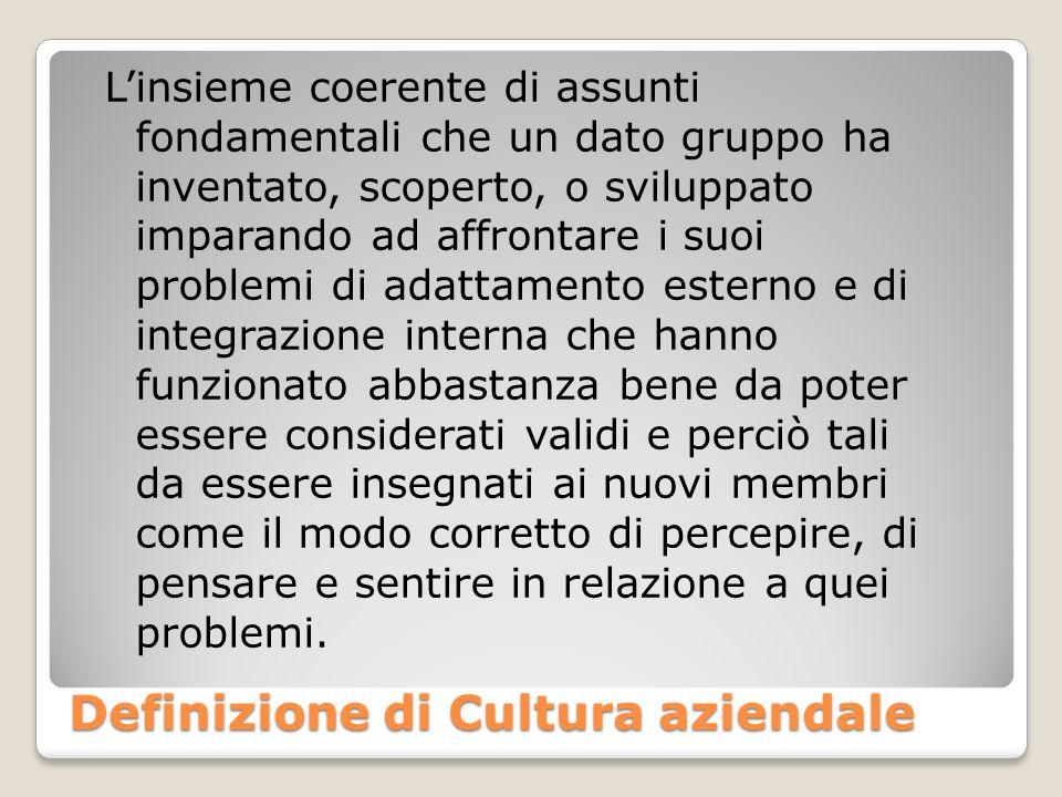 Definizione di Cultura aziendale Linsieme coerente di assunti fondamentali che un dato gruppo ha inventato, scoperto, o sviluppato imparando ad affron