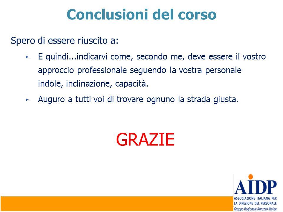 Company Confidential | ©2009 Micron Technology, Inc. | 22 Conclusioni del corso Spero di essere riuscito a: E quindi...indicarvi come, secondo me, dev