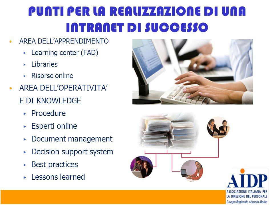 AREA DELLAPPRENDIMENTO Learning center (FAD) Libraries Risorse online AREA DELLOPERATIVITA E DI KNOWLEDGE Procedure Esperti online Document management