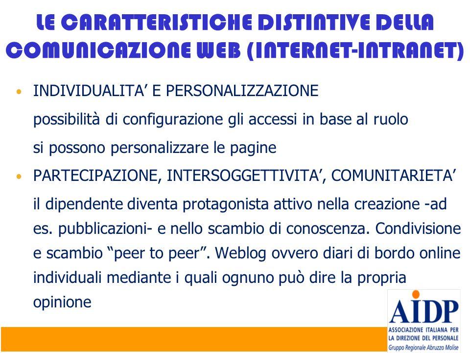 INDIVIDUALITA E PERSONALIZZAZIONE possibilità di configurazione gli accessi in base al ruolo si possono personalizzare le pagine PARTECIPAZIONE, INTER