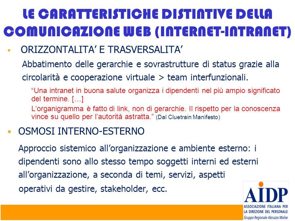 ORIZZONTALITA E TRASVERSALITA Abbatimento delle gerarchie e sovrastrutture di status grazie alla circolarità e cooperazione virtuale > team interfunzi