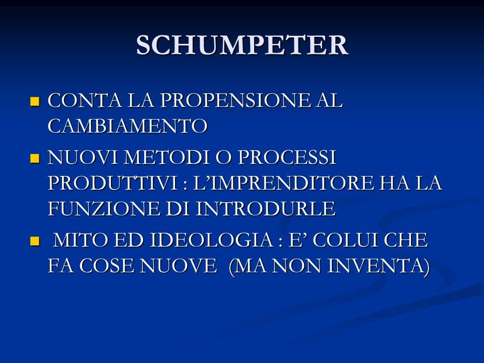 SCHUMPETER CONTA LA PROPENSIONE AL CAMBIAMENTO CONTA LA PROPENSIONE AL CAMBIAMENTO NUOVI METODI O PROCESSI PRODUTTIVI : LIMPRENDITORE HA LA FUNZIONE D